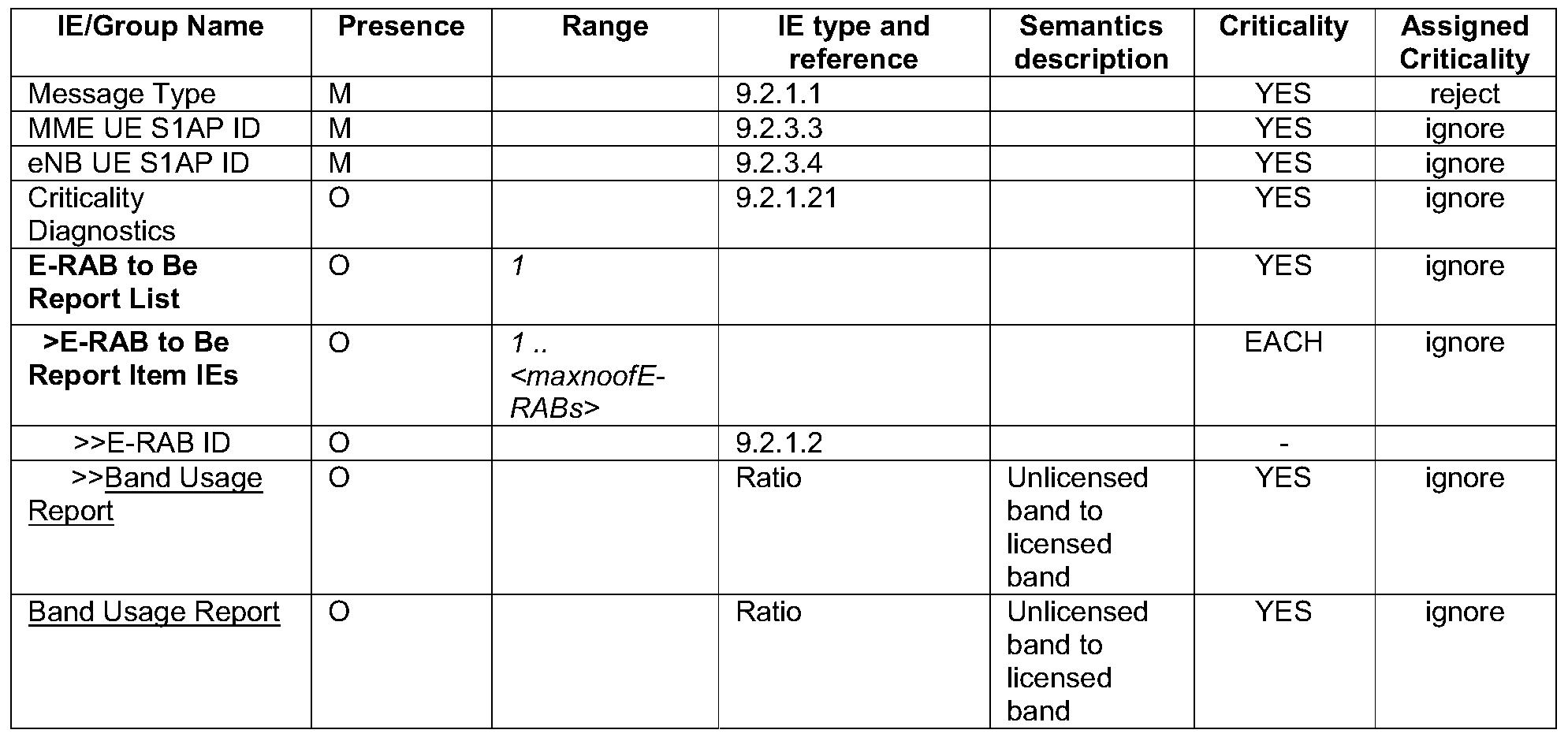 Figure PCTCN2014086059-appb-000005