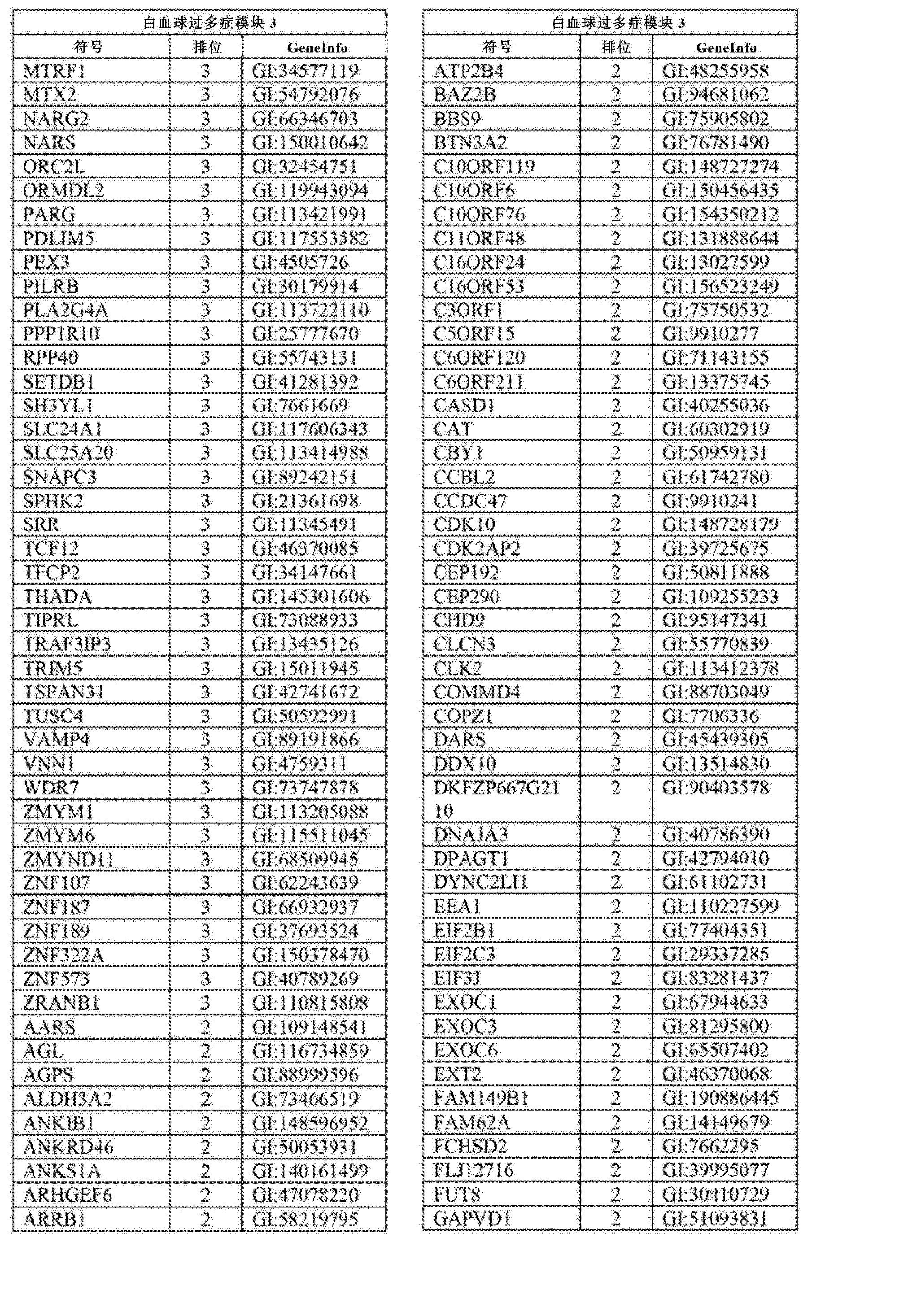 Figure CN102858999AD01811