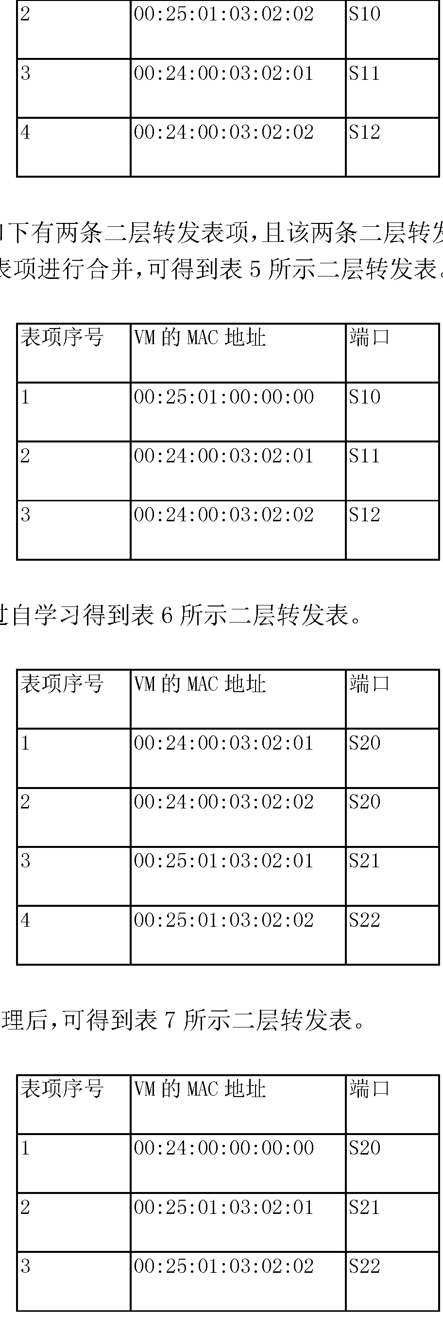 Figure CN105939268AD00071