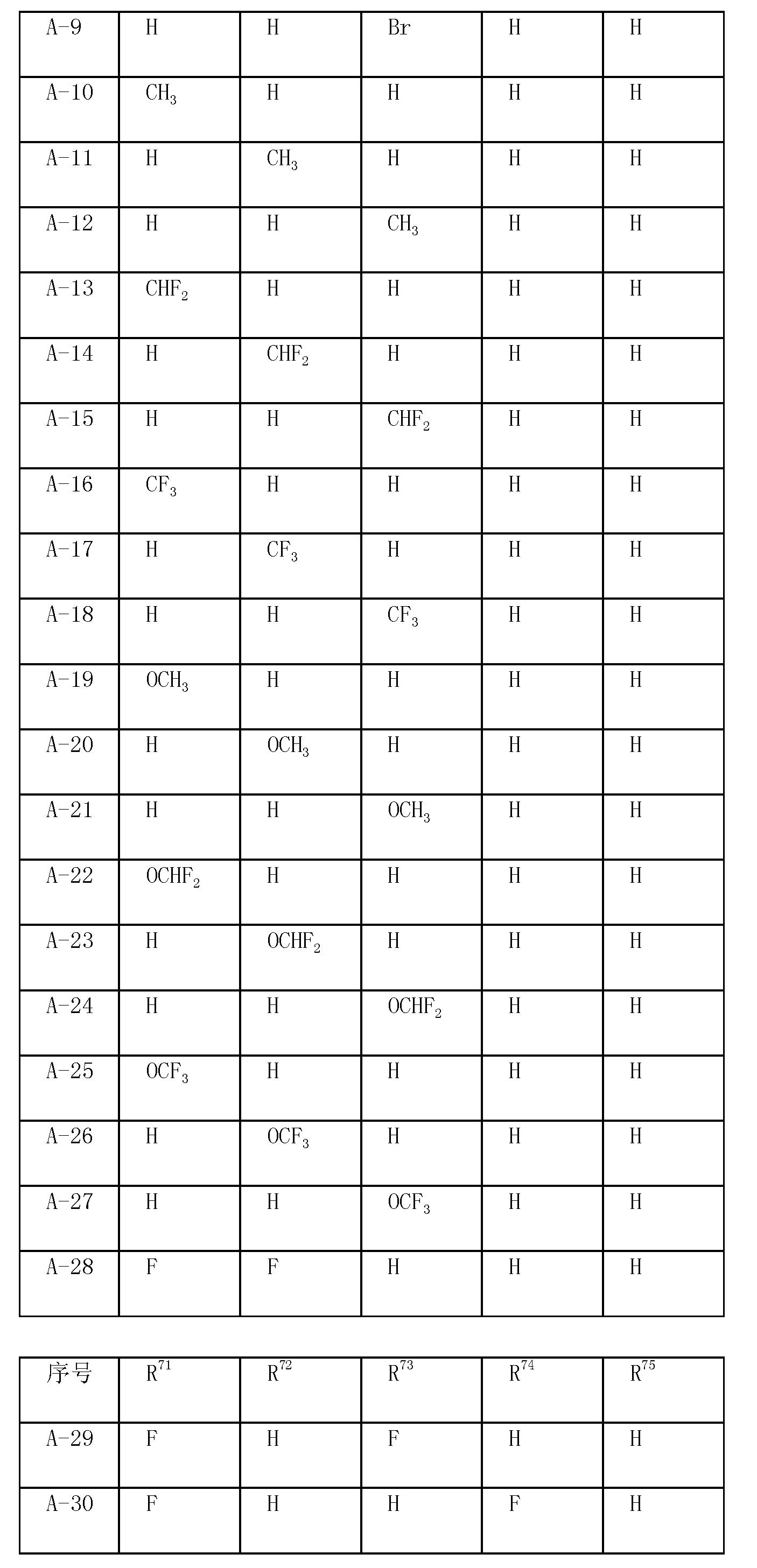Figure CN102803232AD00311