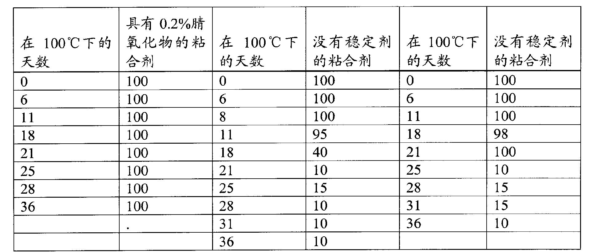 Figure CN103261254BD00193