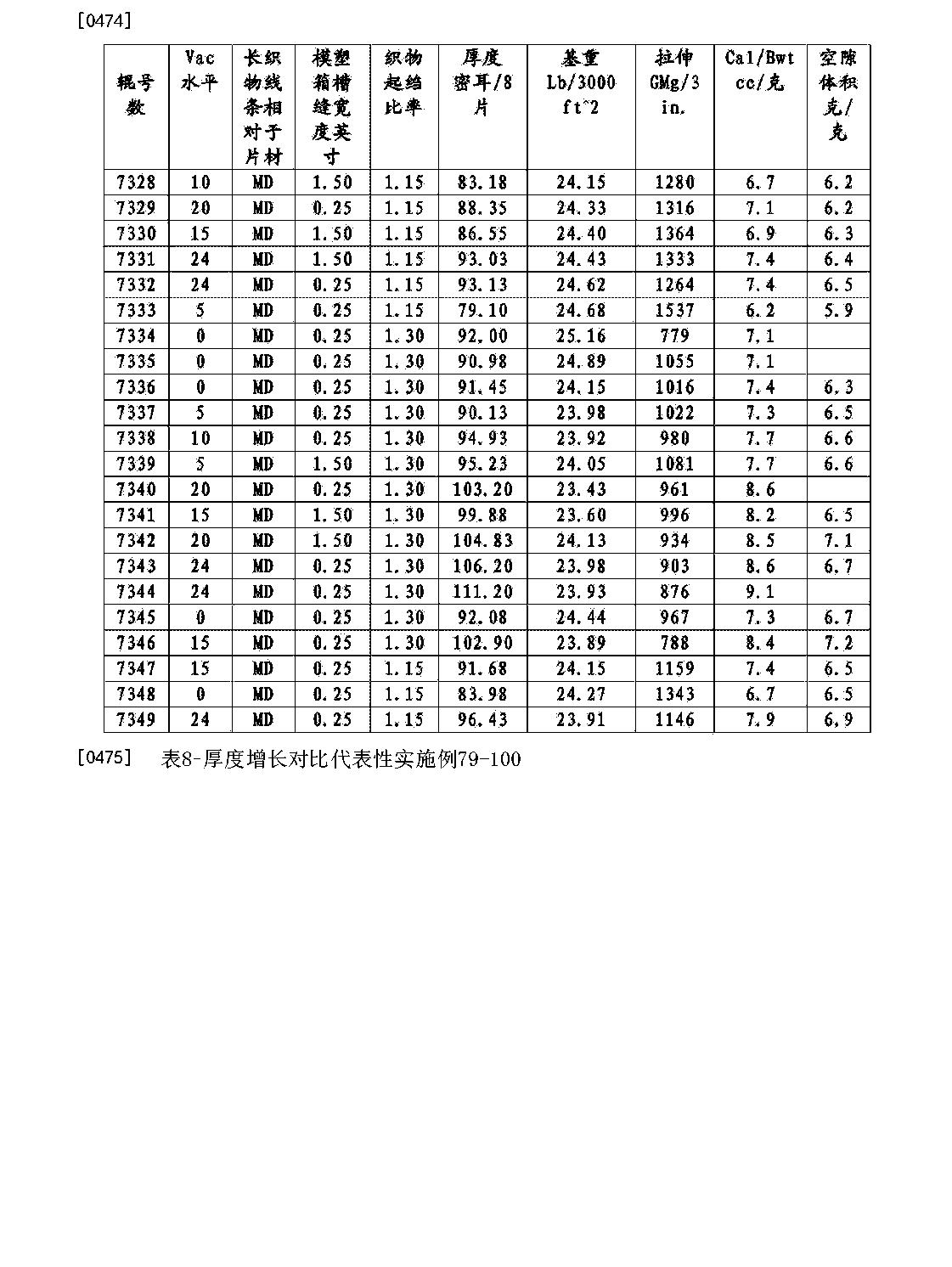Figure CN104195865BD00591