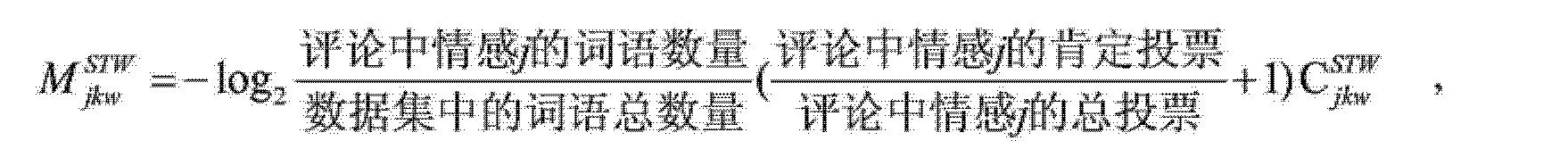 Figure CN104517216AC00042