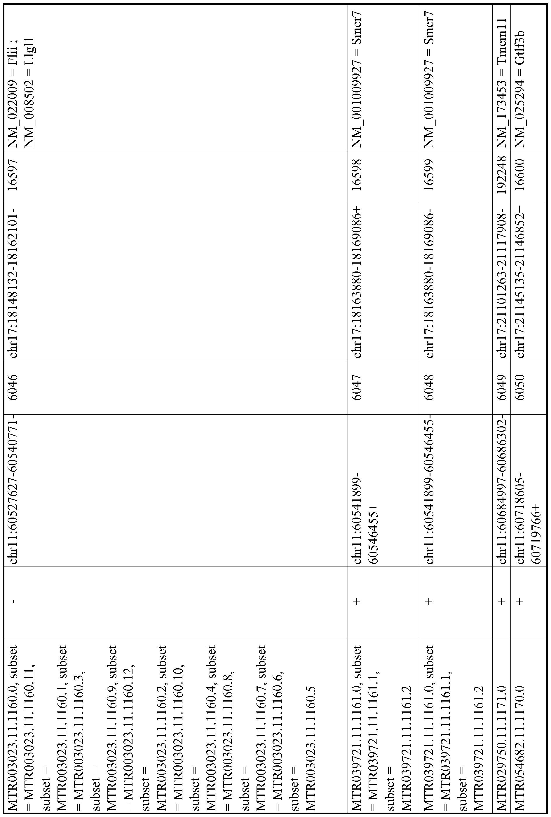 Figure imgf001089_0001