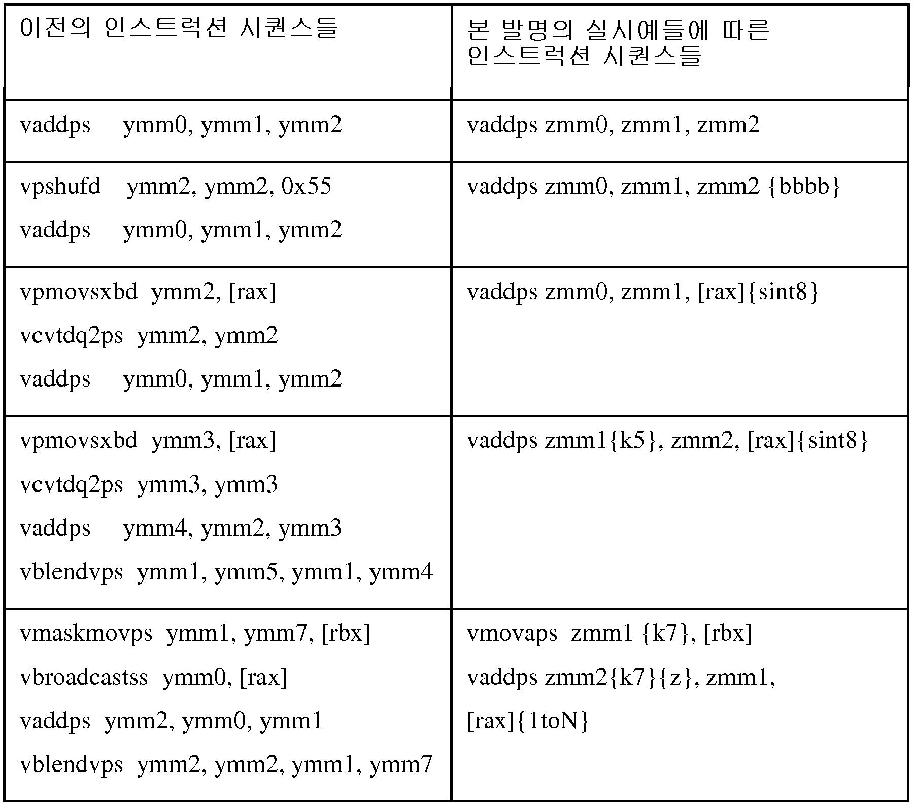 Figure 112013099672753-pct00001