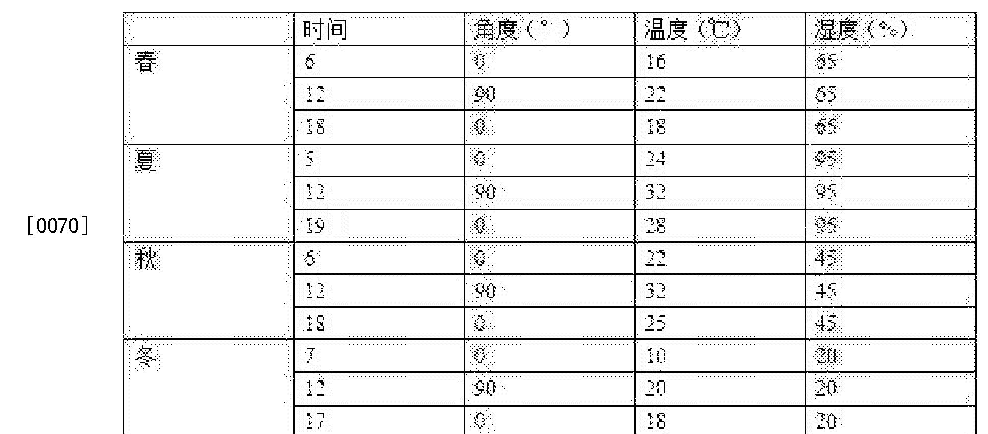 Figure CN104296011BD00091