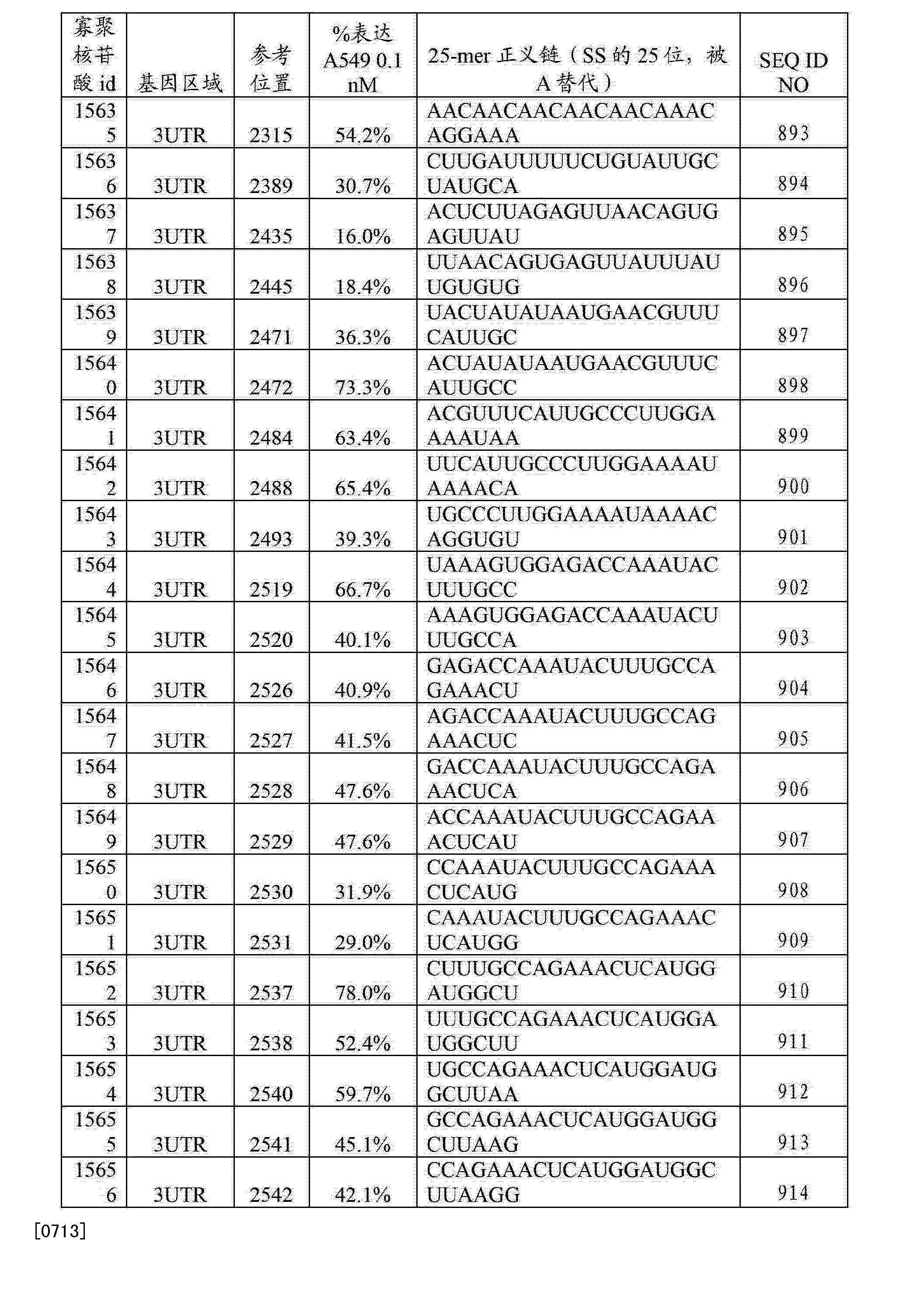 Figure CN103108642BD01241