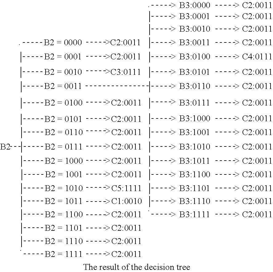 Figure US07958096-20110607-C00010