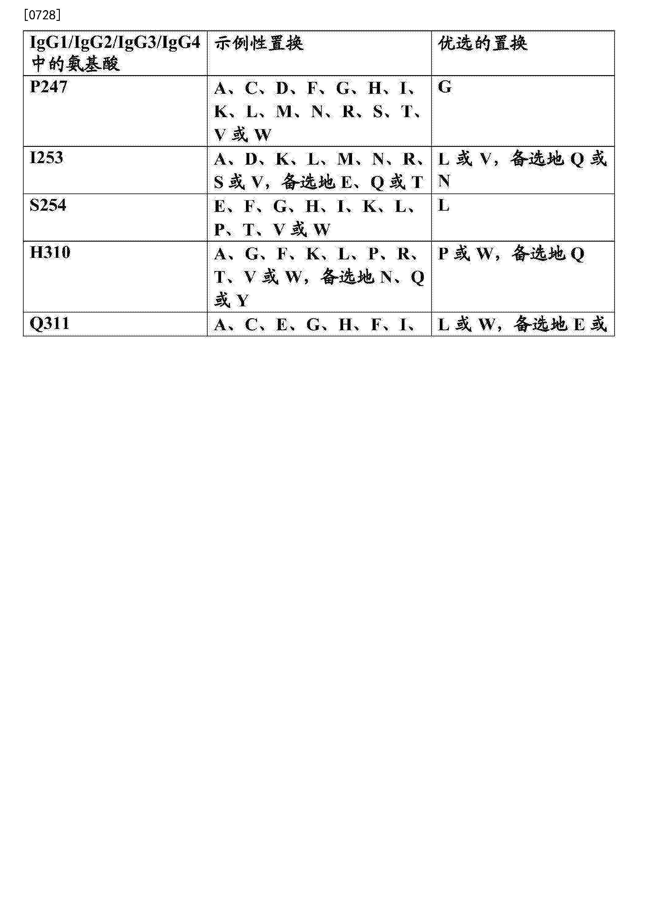 Figure CN107709364AD01071