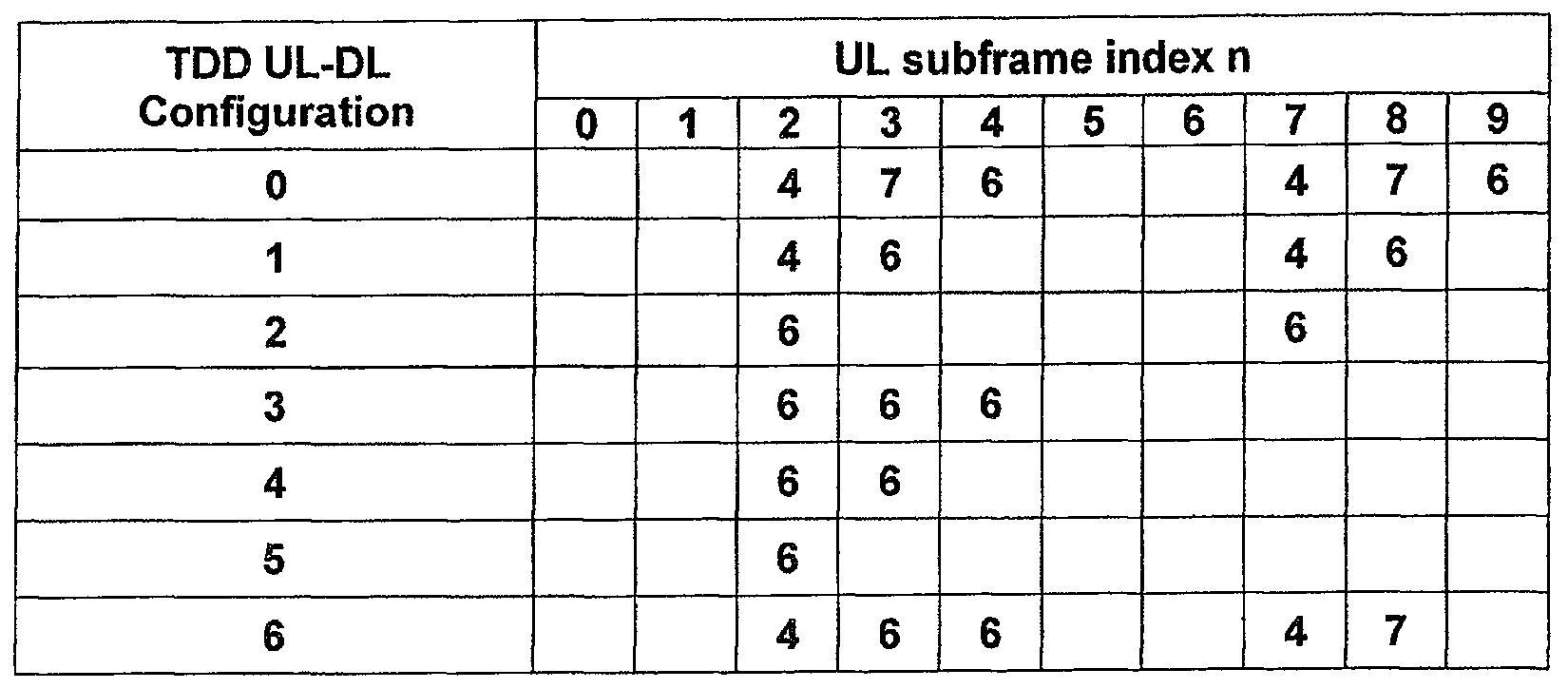 Figure 112013087287291-pct00007
