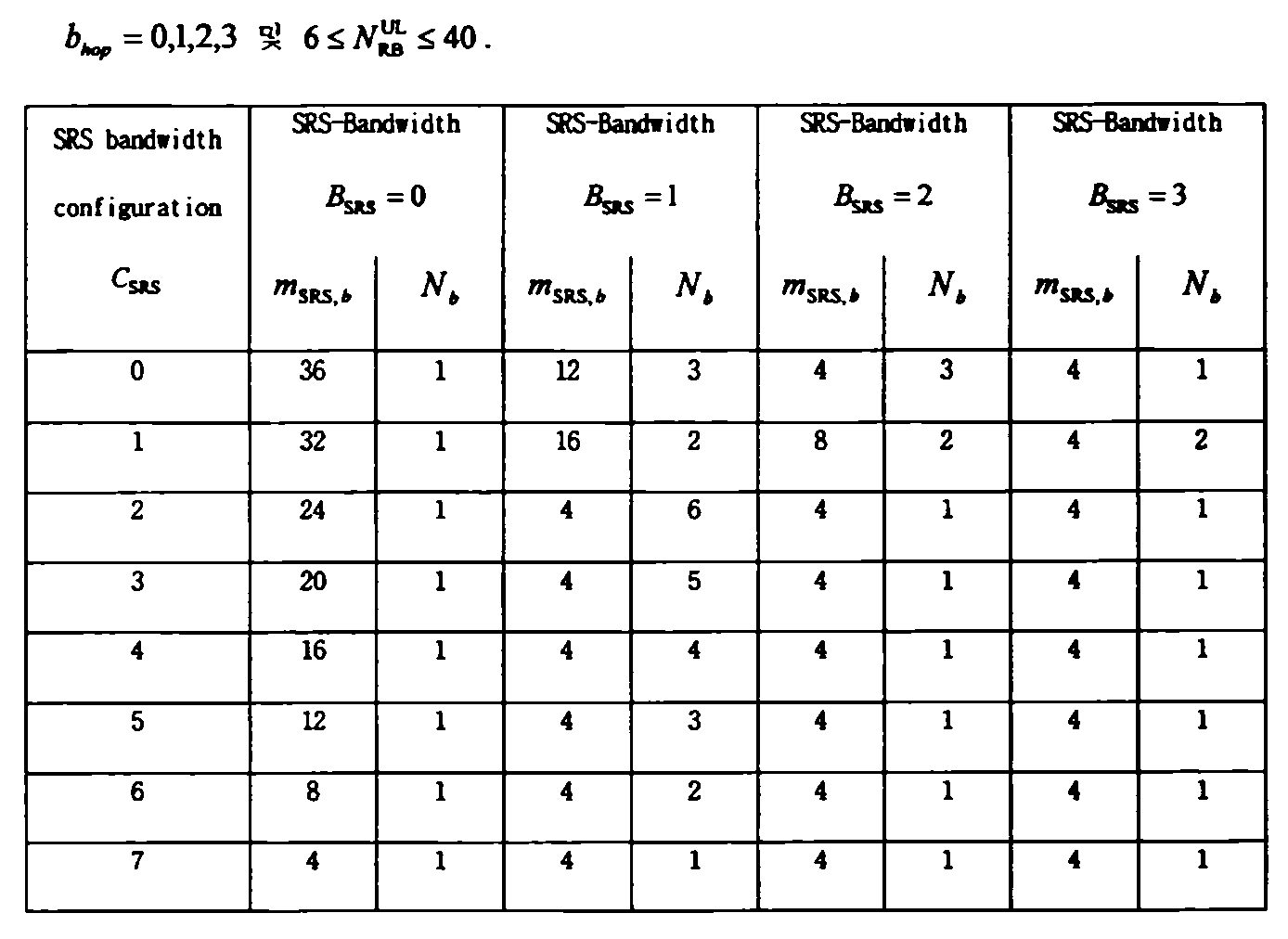 Figure 112012046942855-pct00012