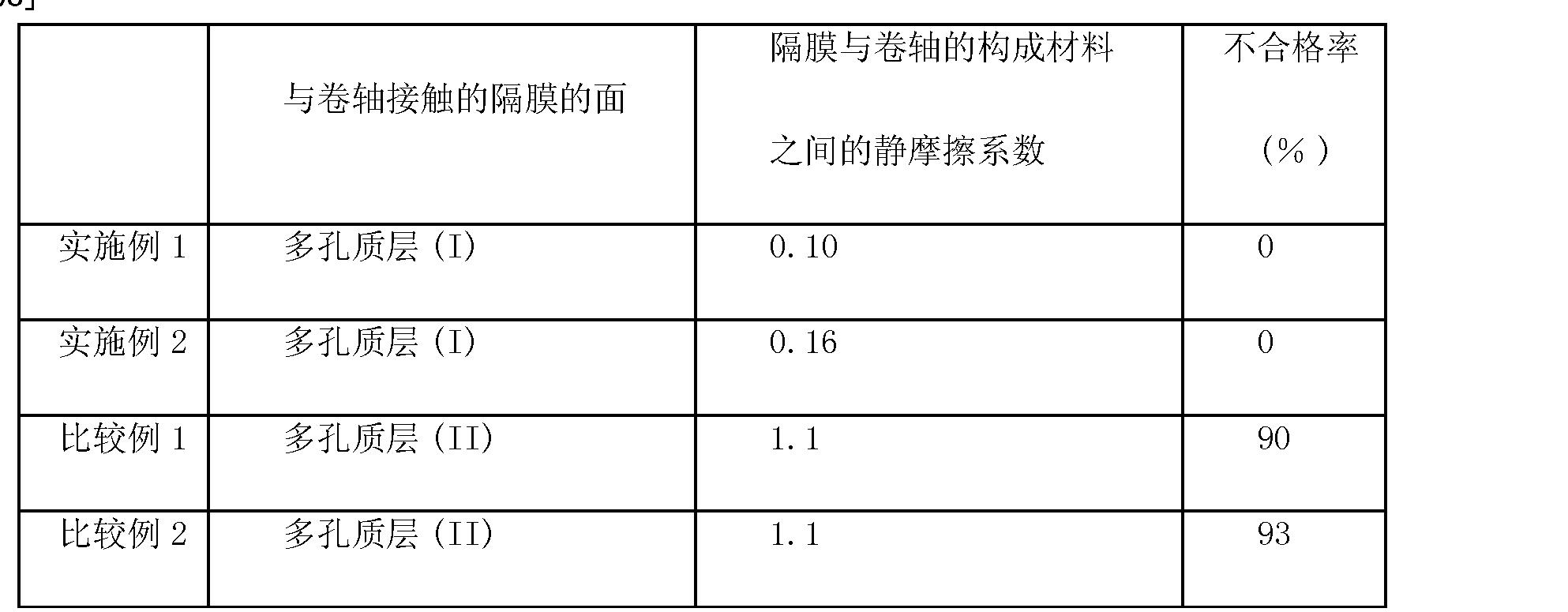 Figure CN101617433BD00211