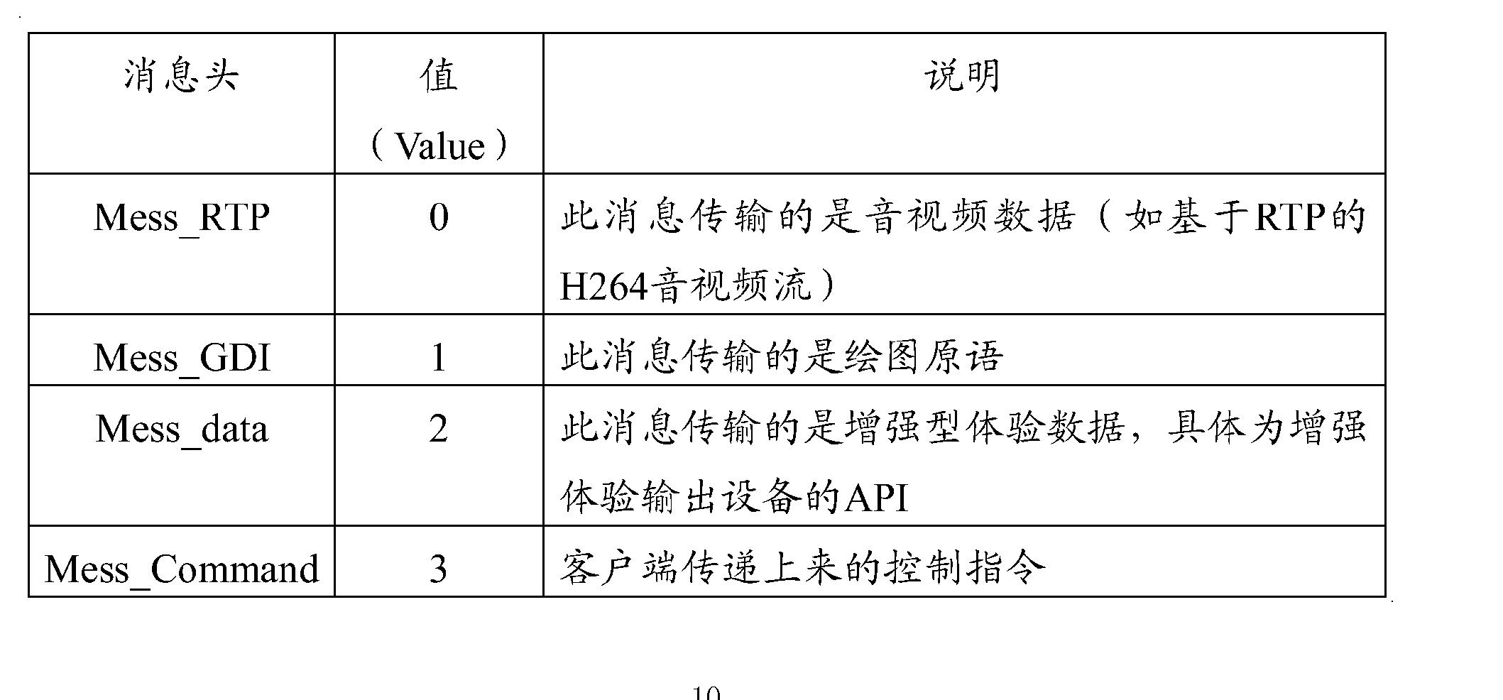 Figure CN102843334AD00101