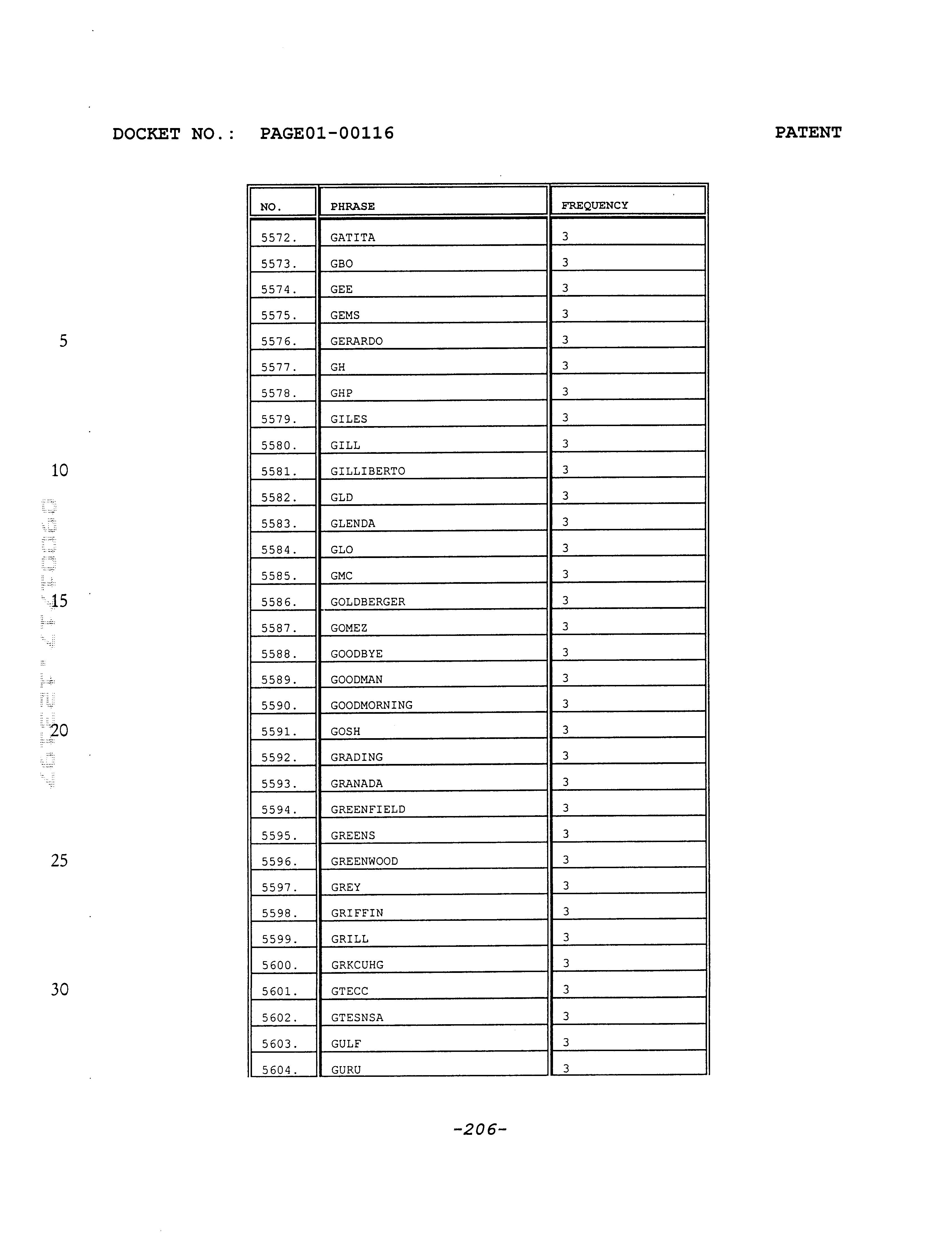 Figure US06198808-20010306-P00170