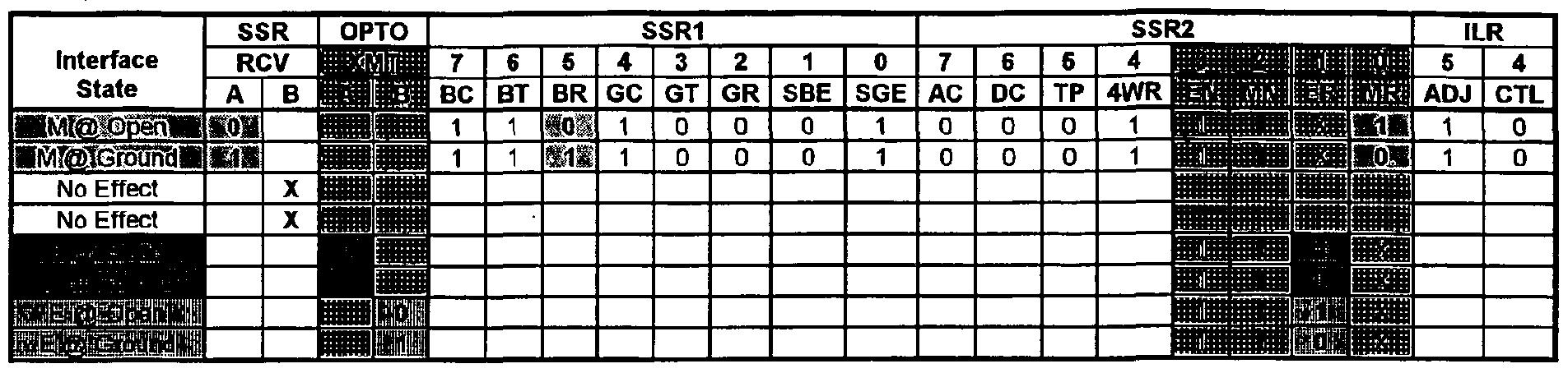 Figure imgf000157_0003