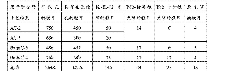 Figure CN103145838AD00721