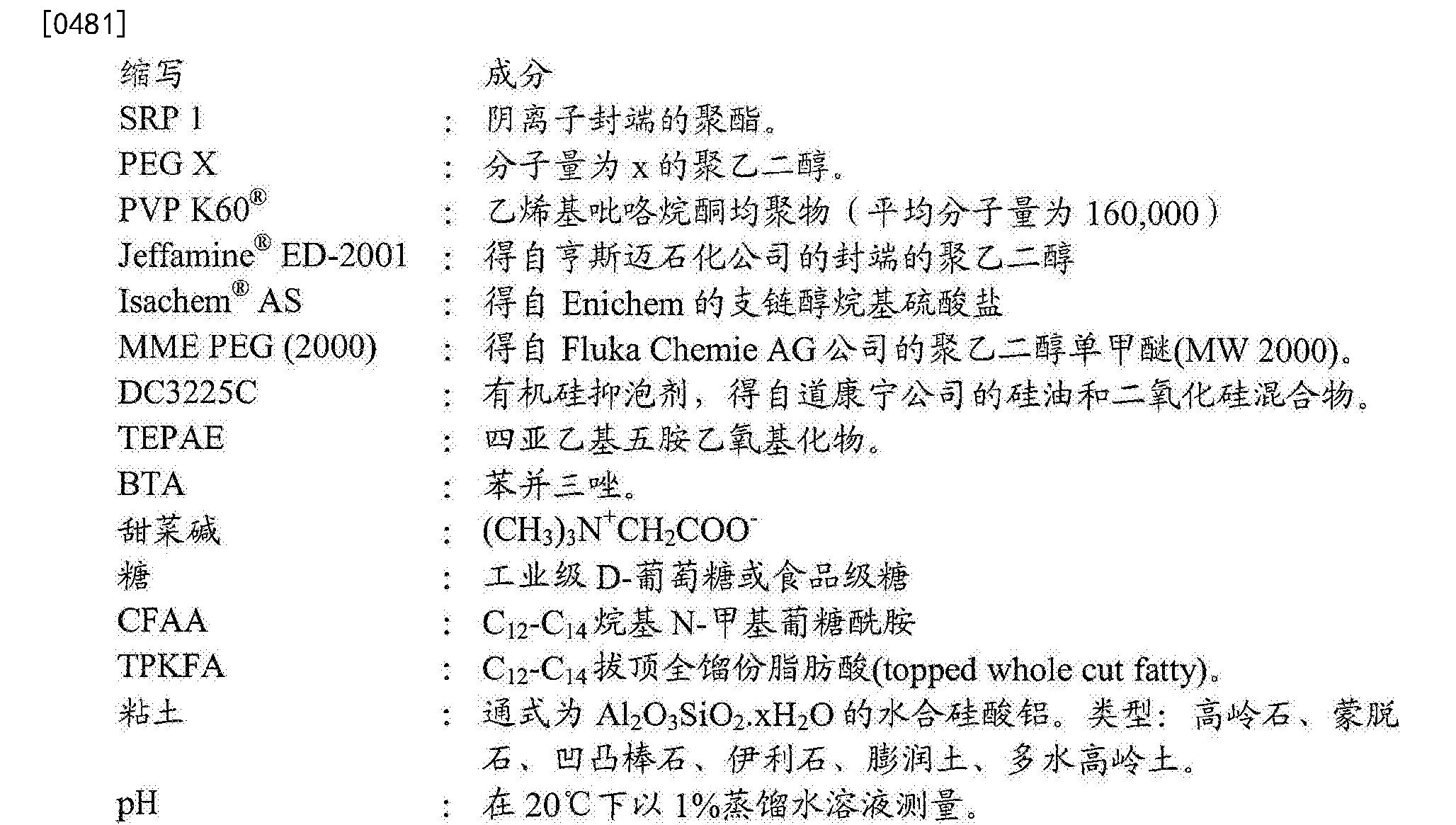 Figure CN103764823BD01691