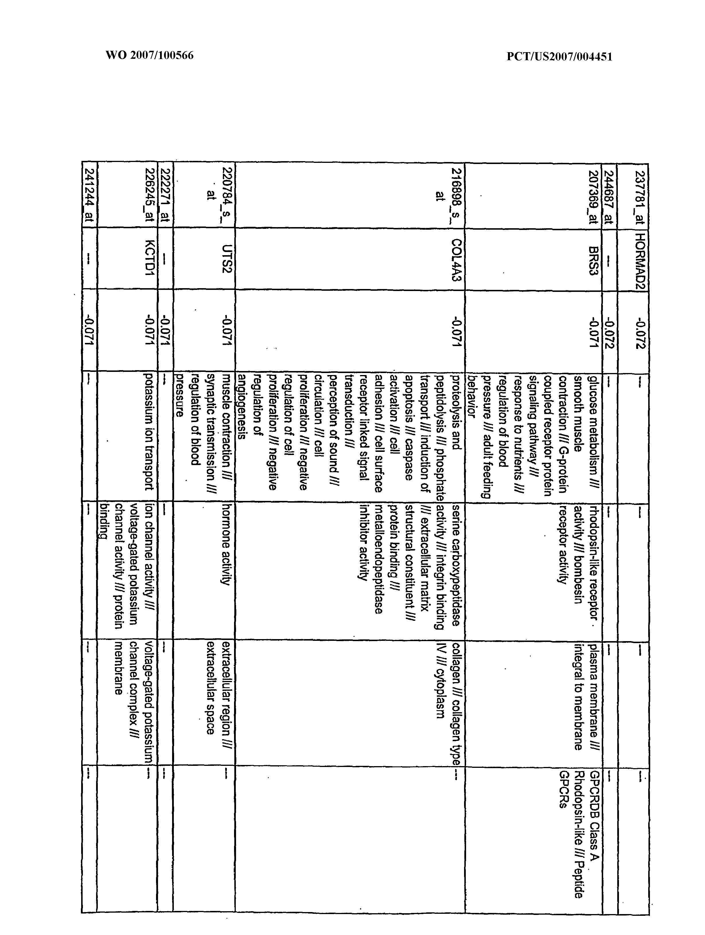 Figure imgf000521_0001