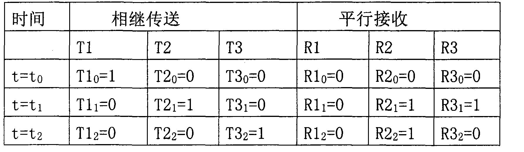 Figure CN101878591BD00102