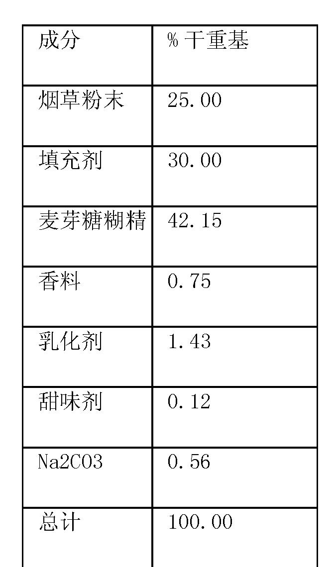 Figure CN102669810BD00452