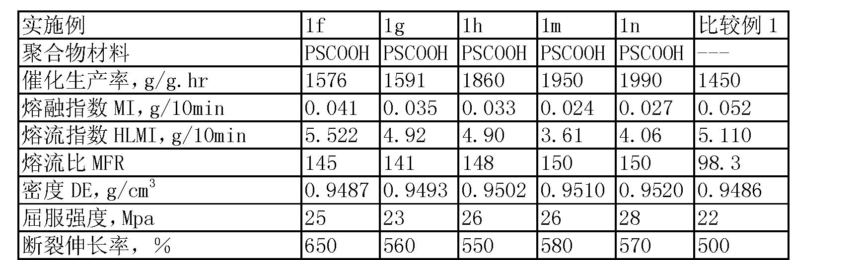 Figure CN101274968BD00191