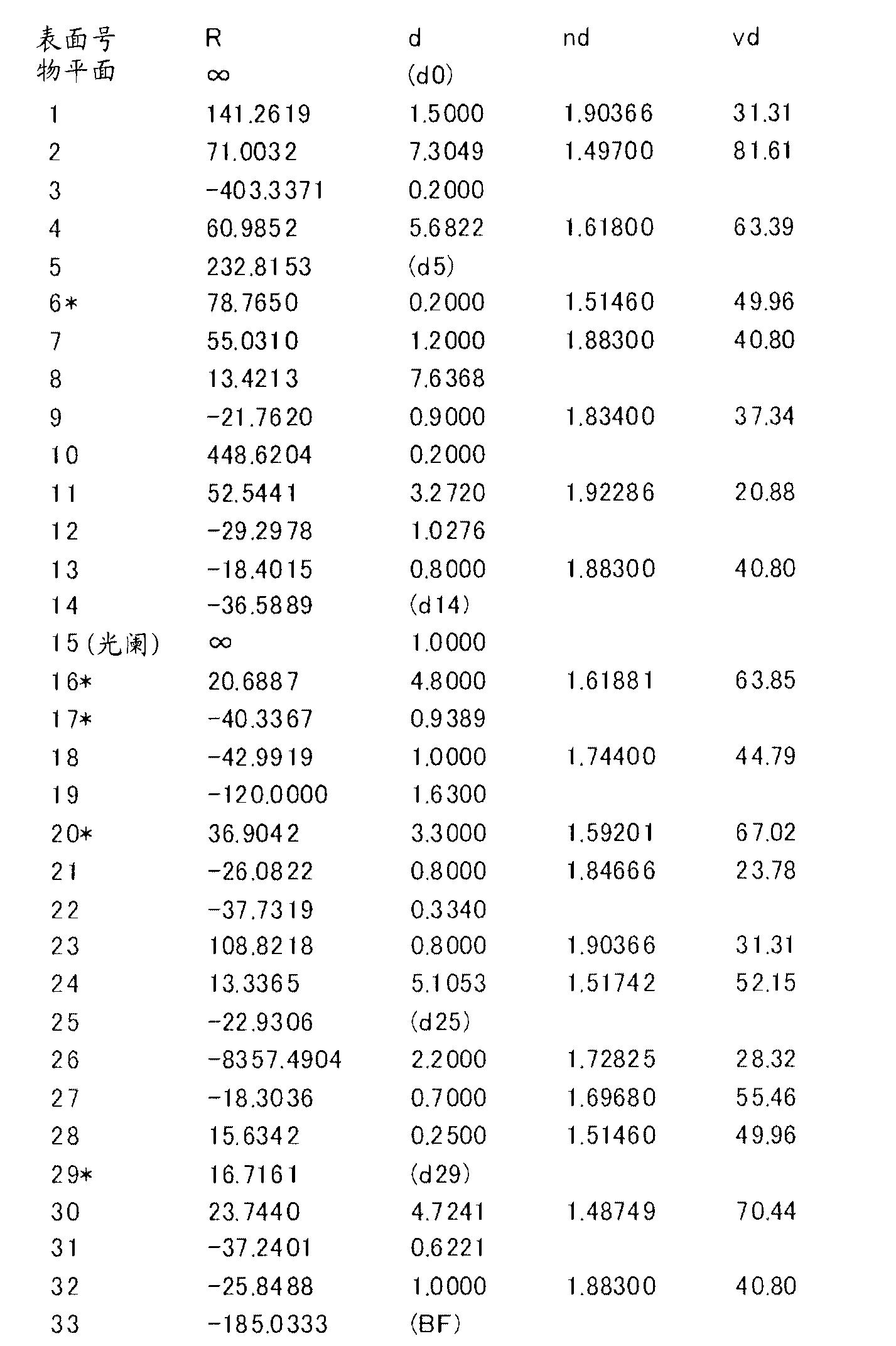 Figure CN102262285BD00171