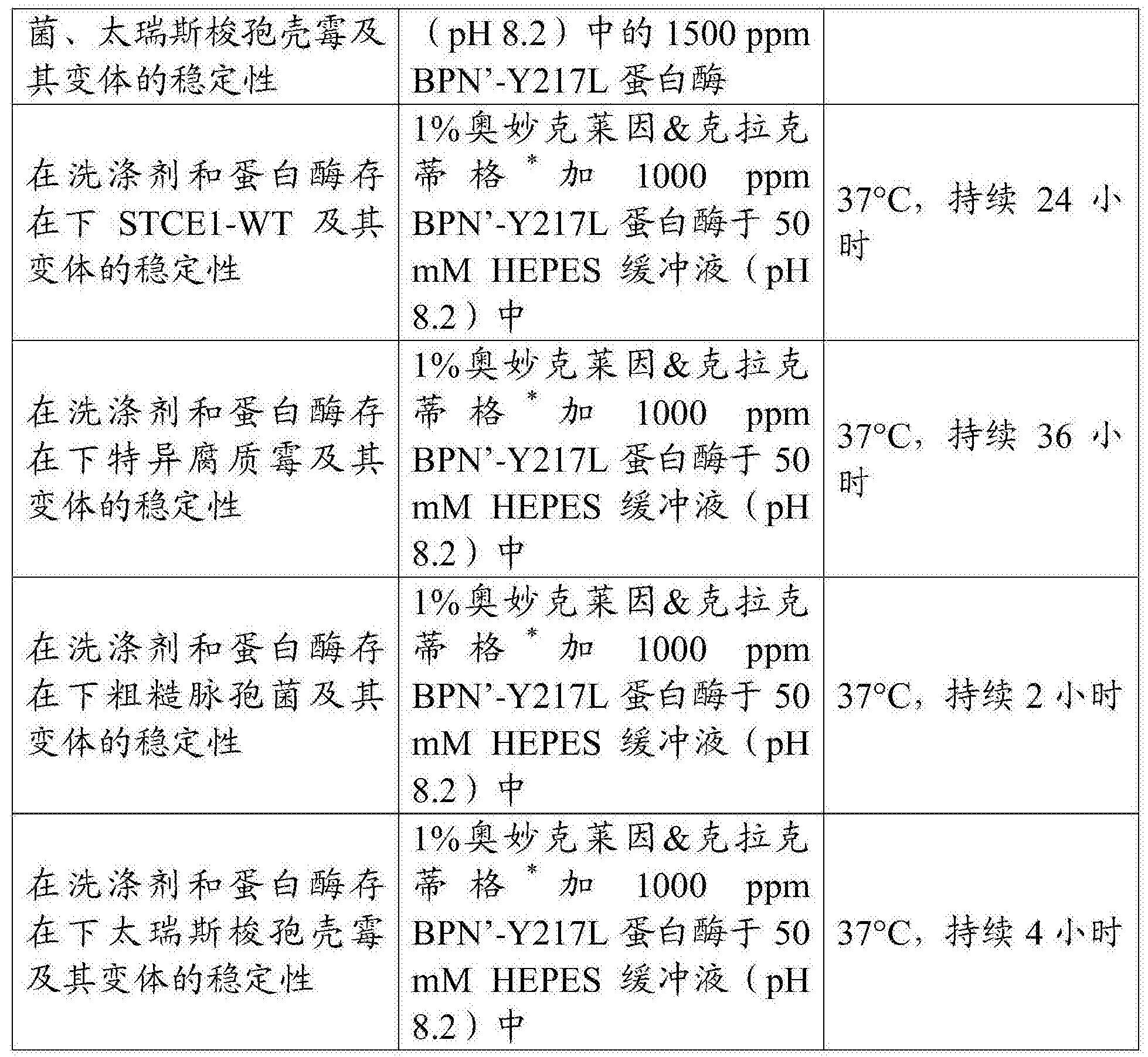 Figure CN108699543AD00291