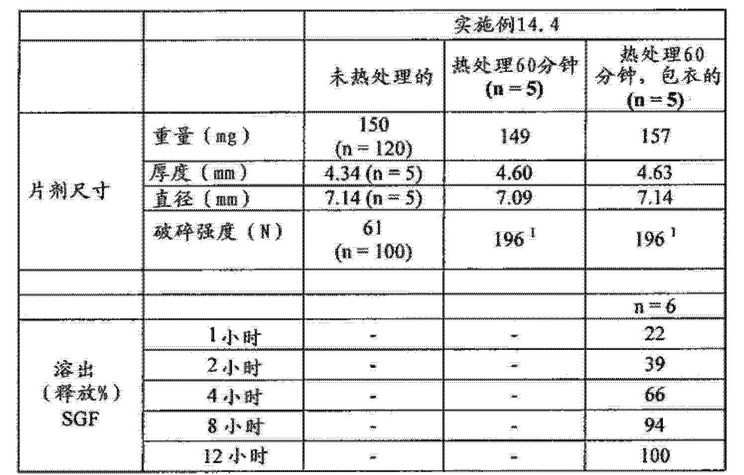 Figure CN102688241AD00991