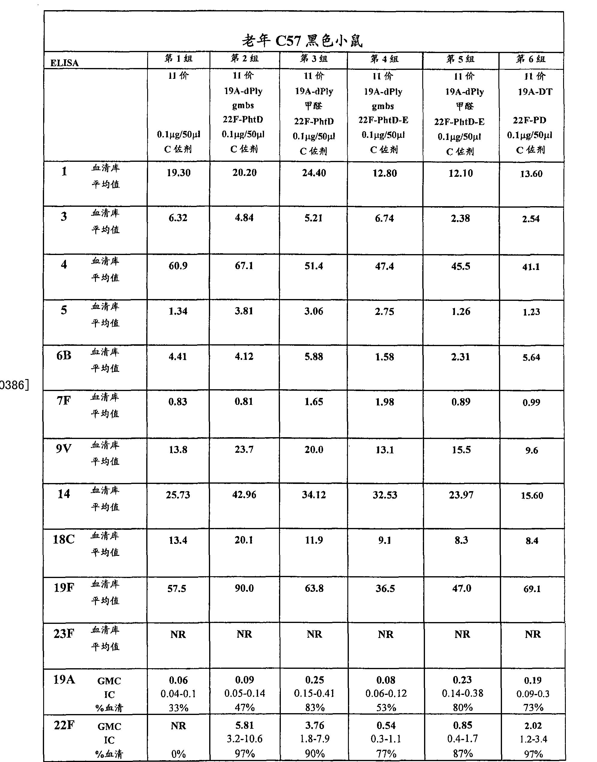 Figure CN101378778BD00491