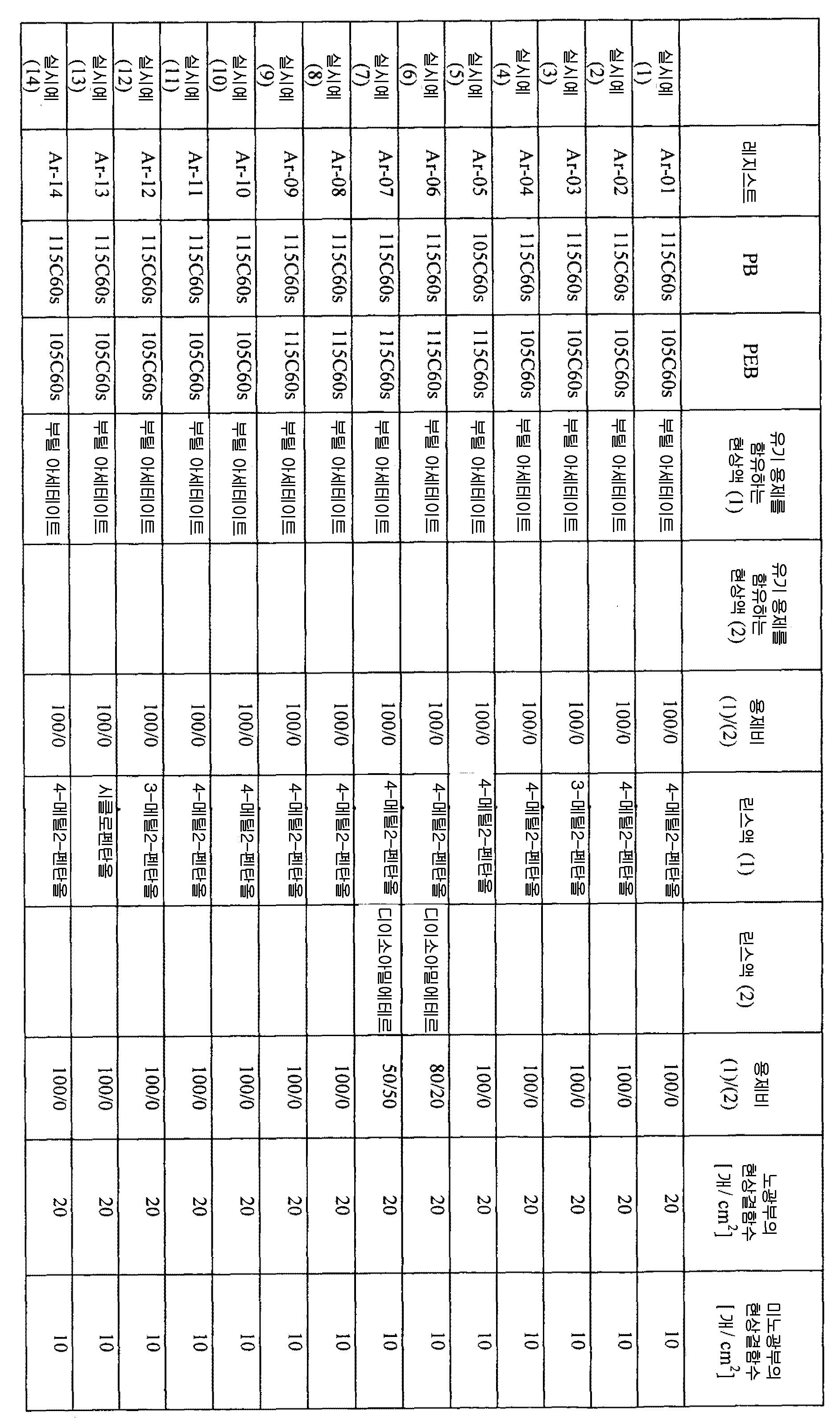 Figure 112011039817284-pct00116