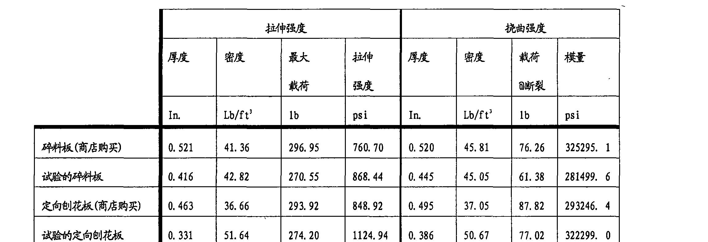 Figure CN101720341BD00071
