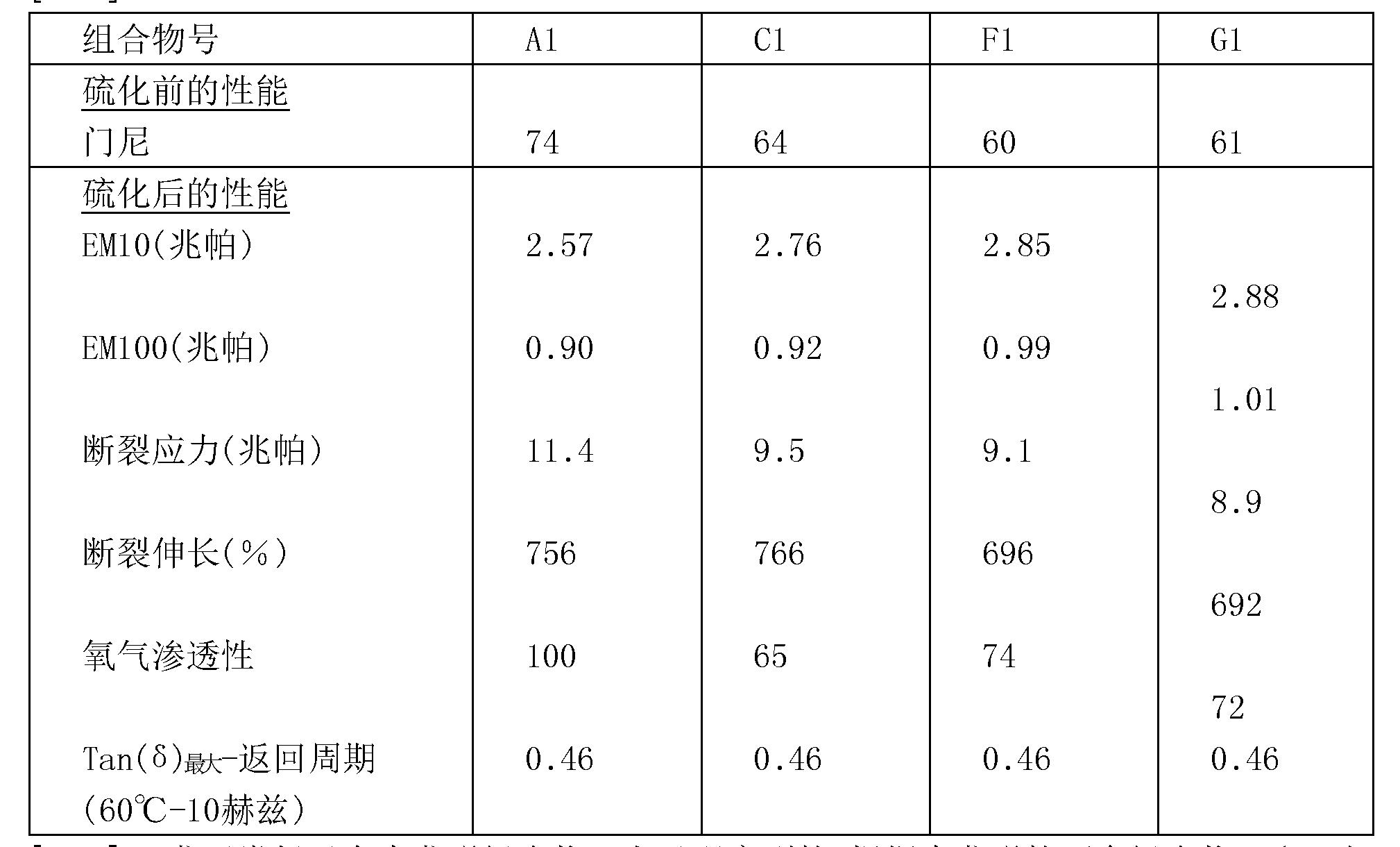 Figure CN101903186BD00171