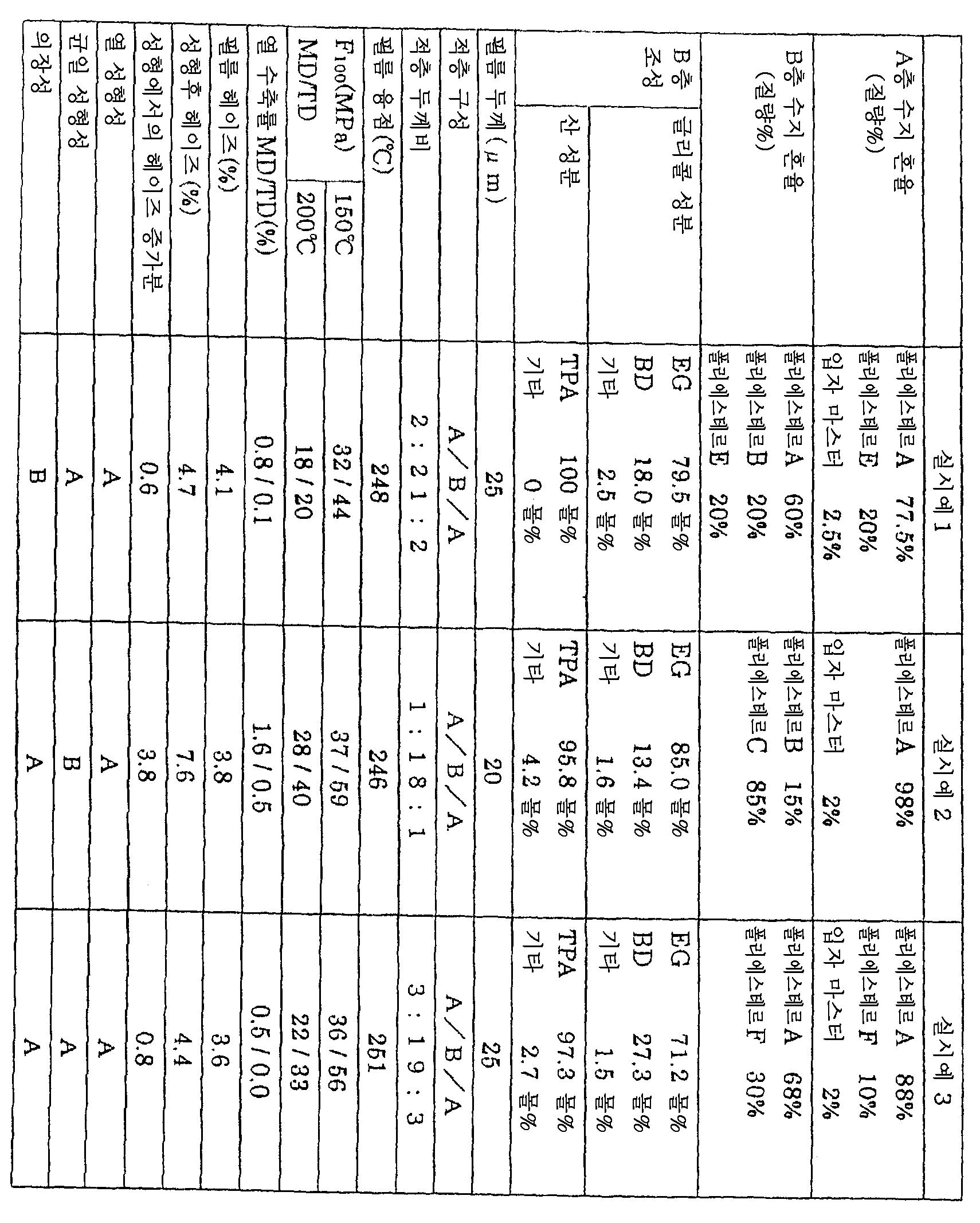 Figure 112007077019331-pct00002