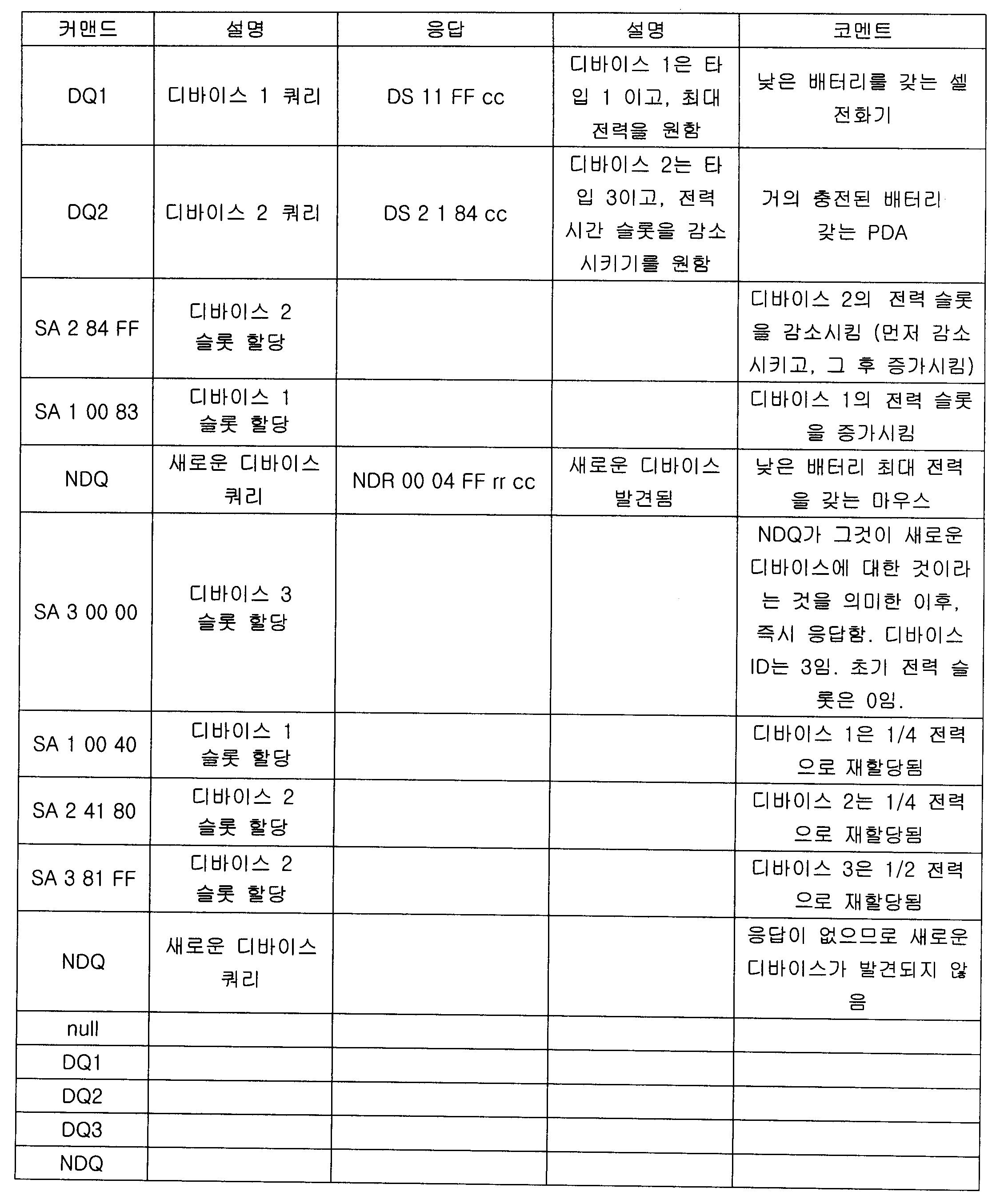 Figure 112010081678319-pct00003