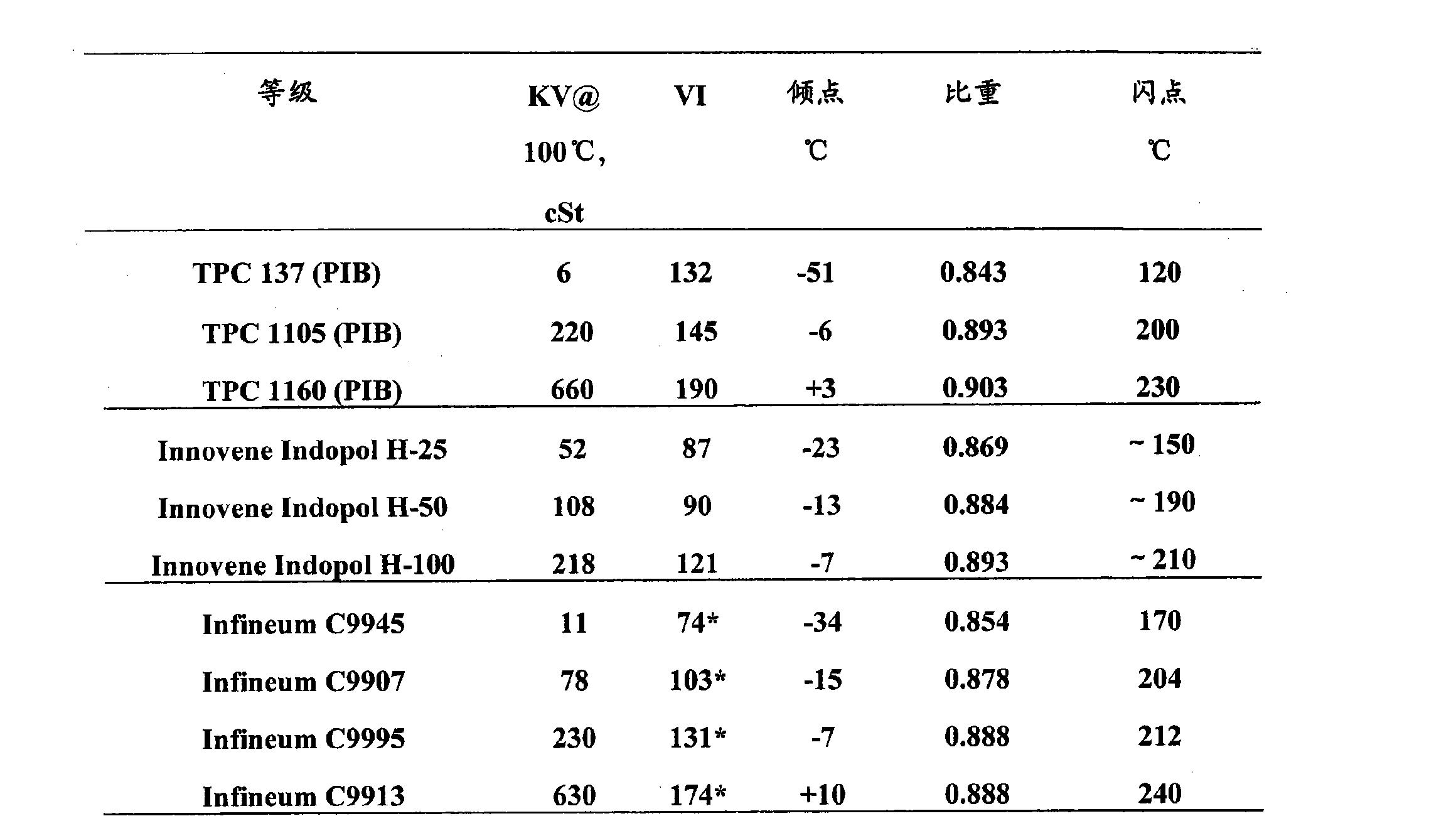 Figure CN101855250BD00591