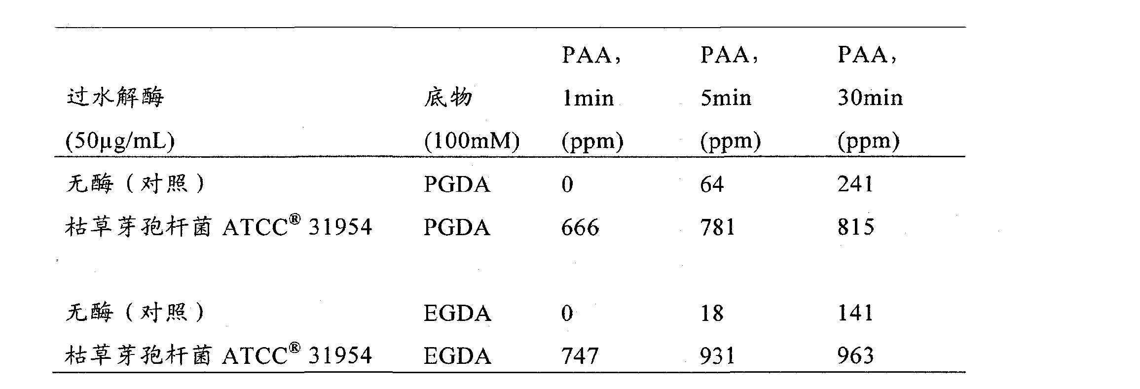 Figure CN102239257AD00461