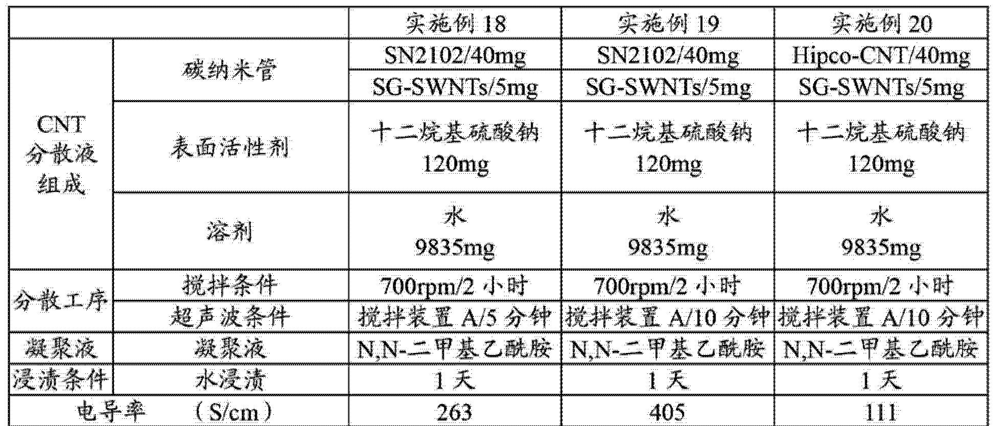 Figure CN103201418AD00172