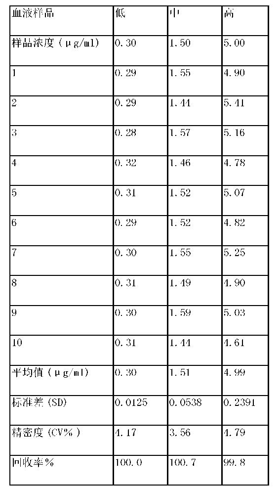 Figure CN104447984AD00152