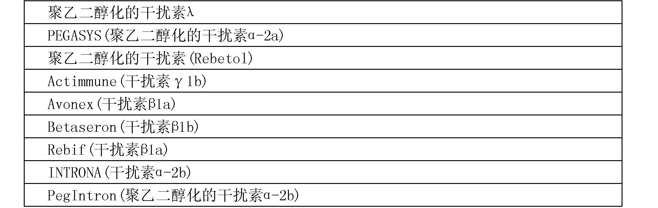 Figure CN102481341BD00151