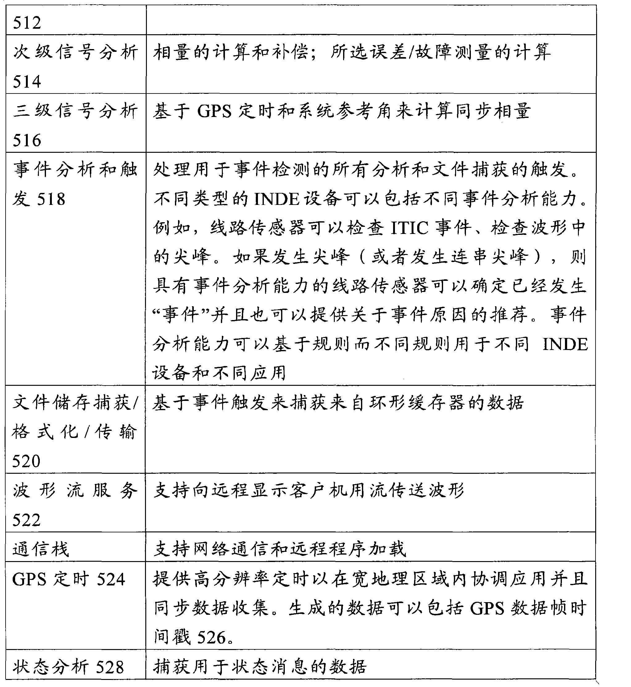 Figure CN102084569BD00221