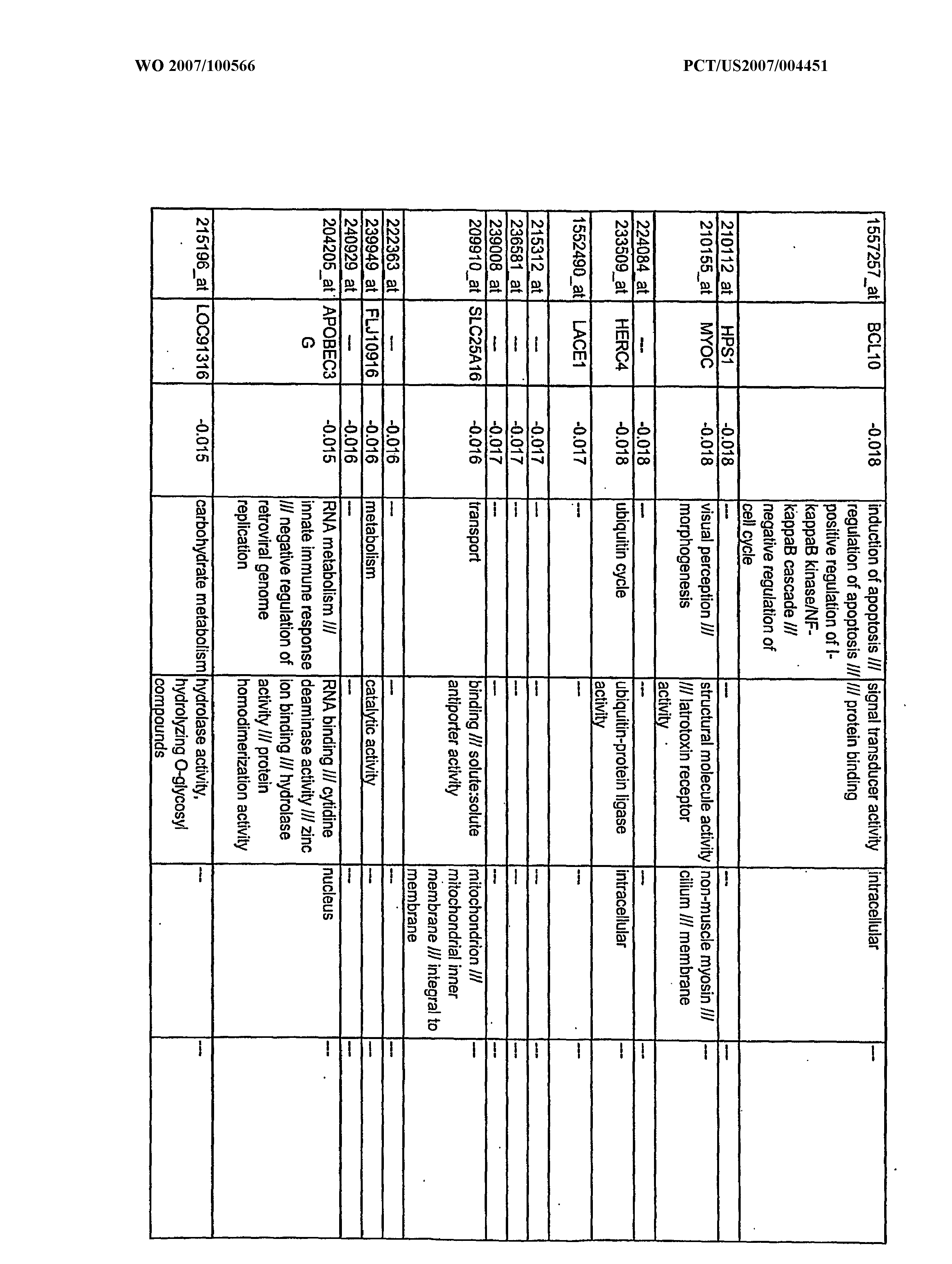 Figure imgf000540_0001