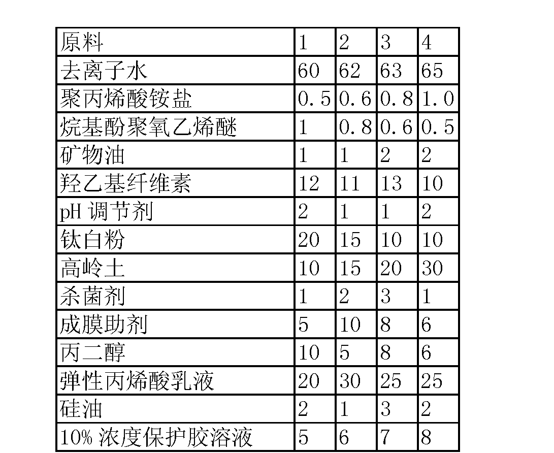 Figure CN103756486AD00072
