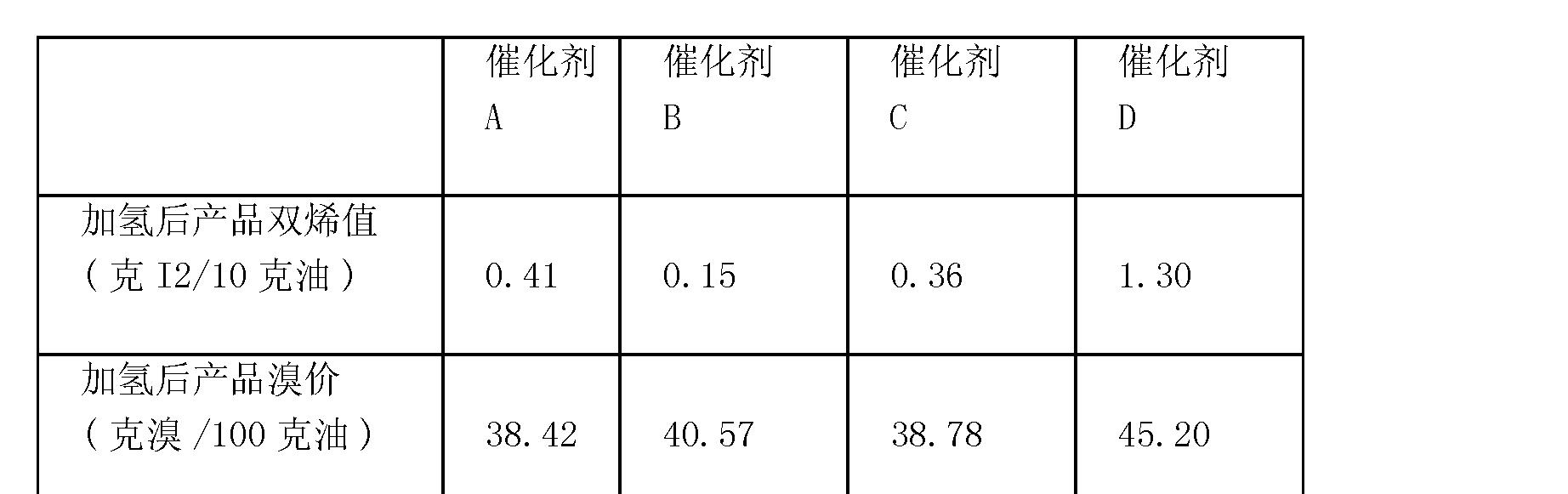 Figure CN102247865AD00091