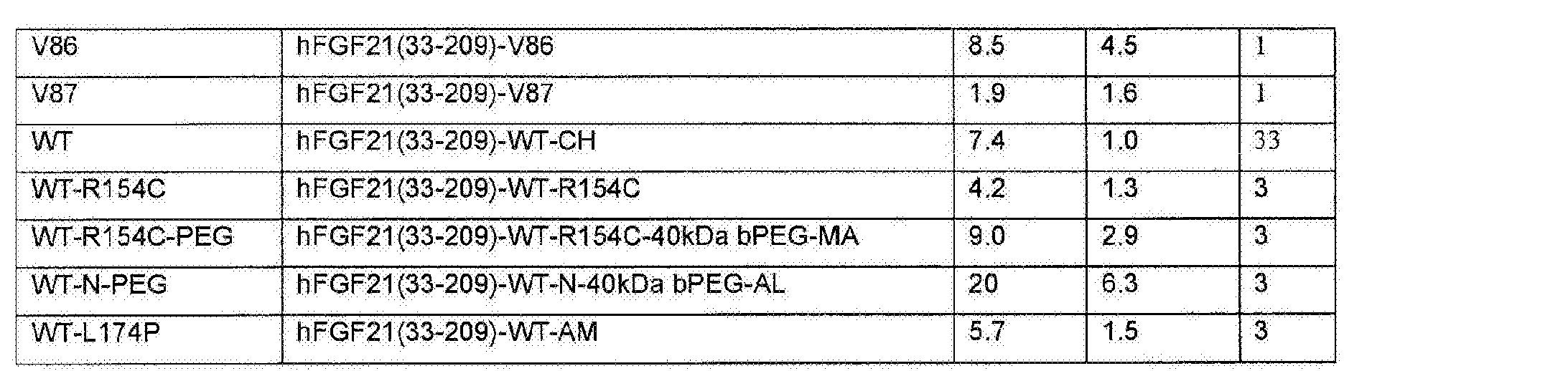 Figure CN103328502BD00481
