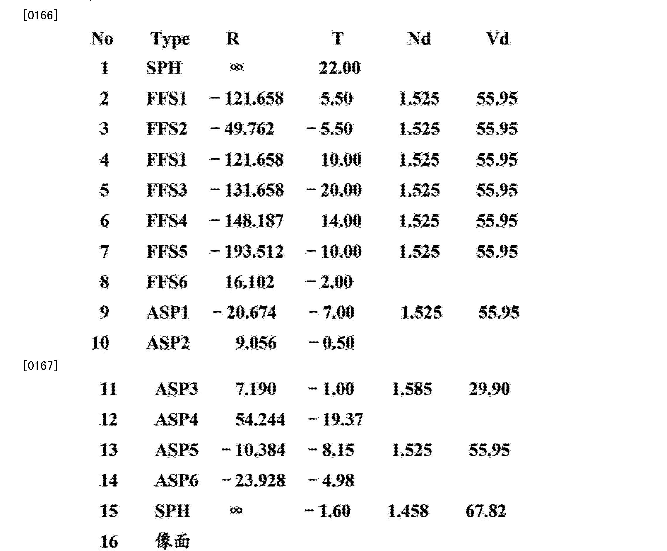 Figure CN103293674AD00171