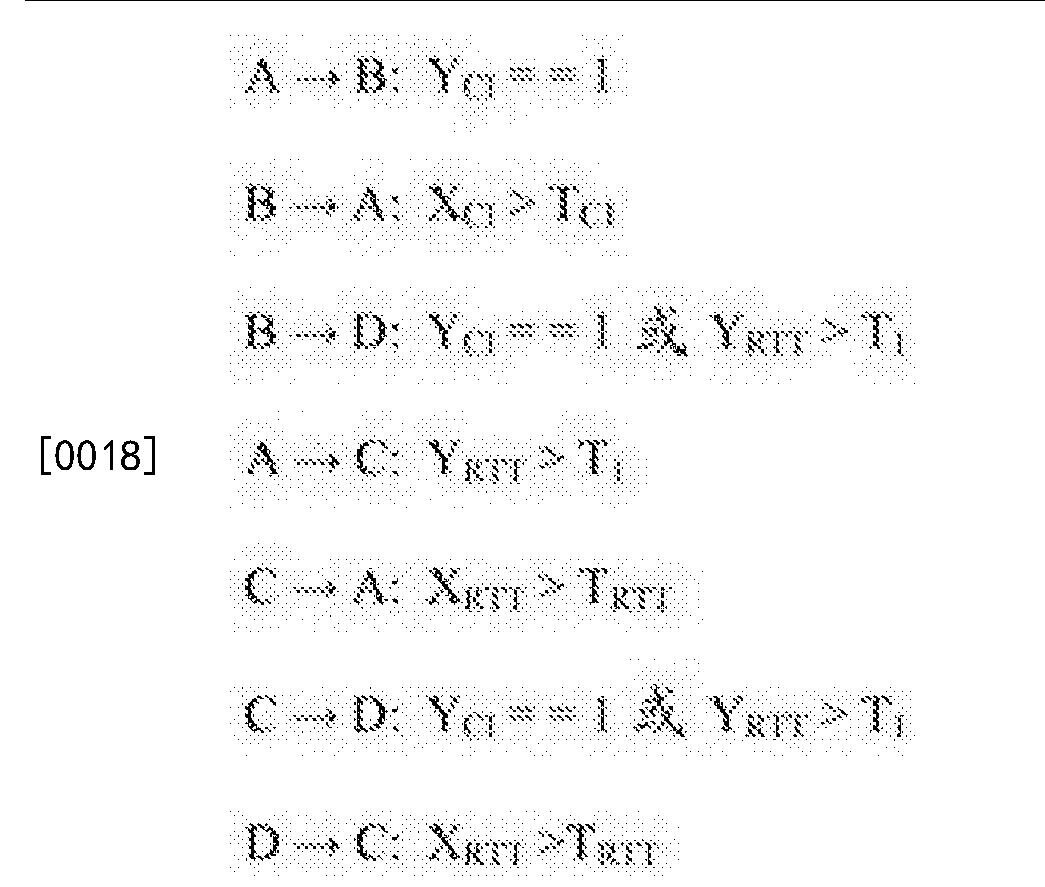 Figure CN103814564BD00071