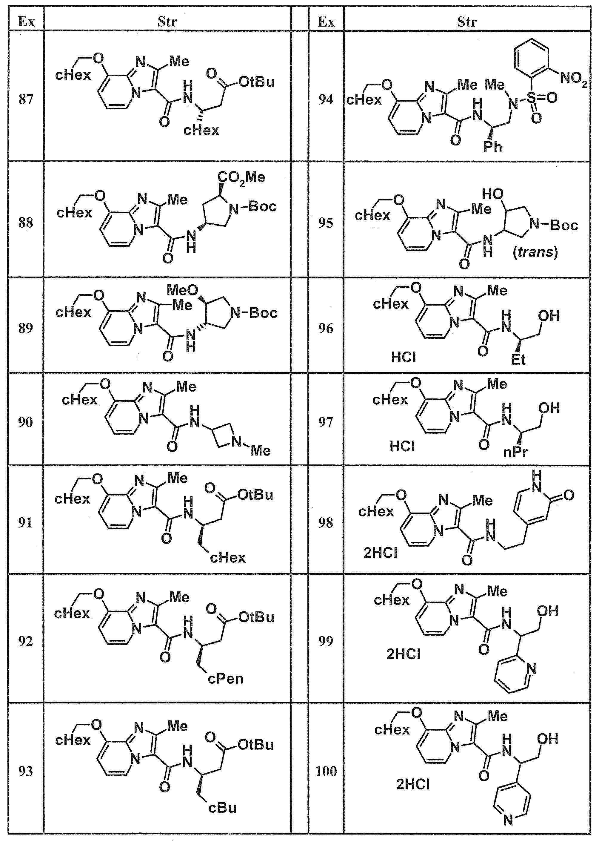 Figure JPOXMLDOC01-appb-T000065