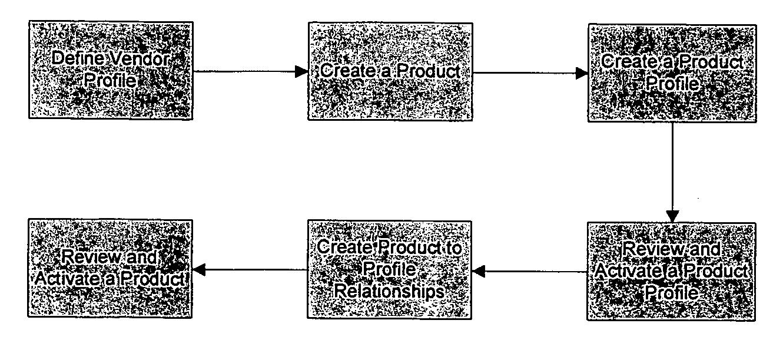 Figure US20070150480A1-20070628-P00015