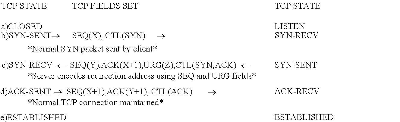 Figure US20090125629A1-20090514-C00002
