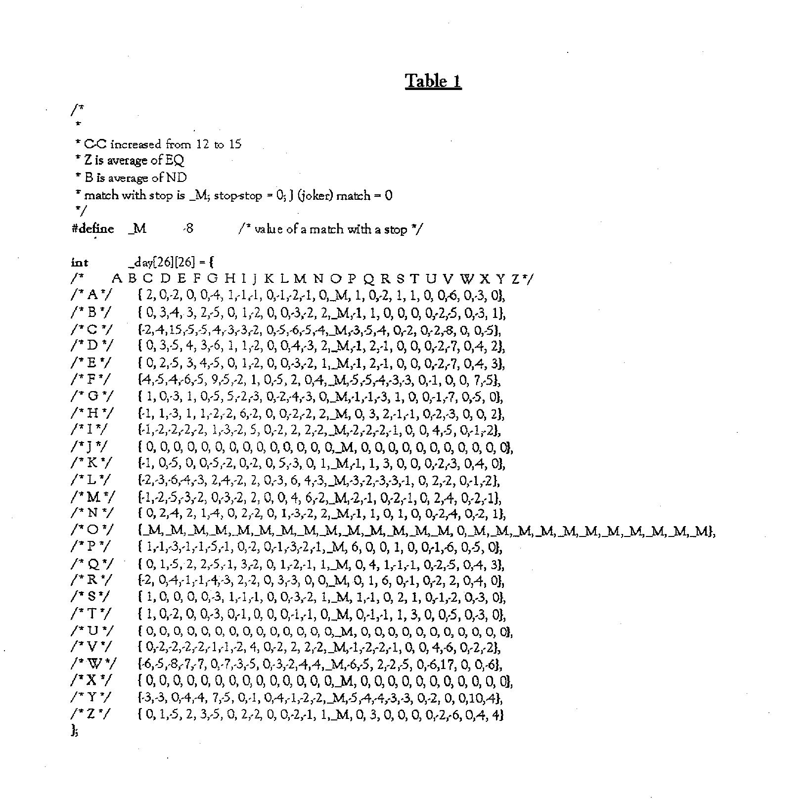 Figure US20030138882A1-20030724-P00001